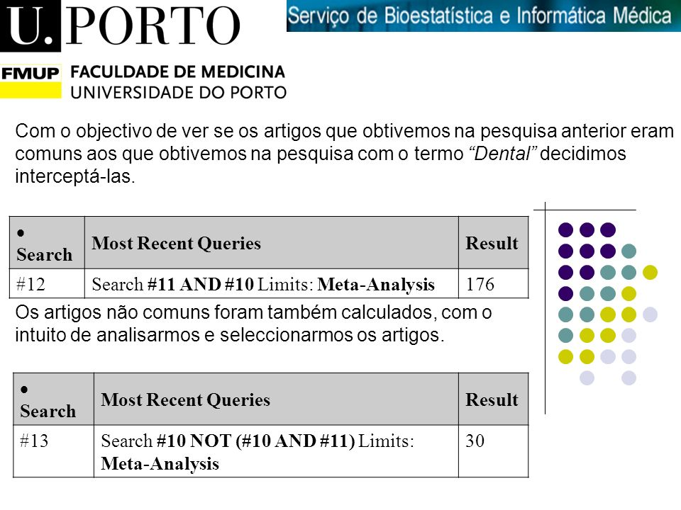 Introdução à Medicina Search Most Recent QueriesResult #12Search #11 AND #10 Limits: Meta-Analysis176 Search Most Recent QueriesResult #13Search #10 NOT (#10 AND #11) Limits: Meta-Analysis 30 Com o objectivo de ver se os artigos que obtivemos na pesquisa anterior eram comuns aos que obtivemos na pesquisa com o termo Dental decidimos interceptá-las.