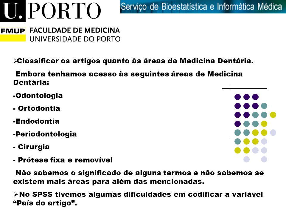 Introdução à Medicina Classificar os artigos quanto às áreas da Medicina Dentária.