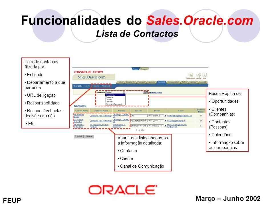 FEUP Março – Junho 2002 Funcionalidades do Sales.Oracle.com Lista de Contactos Lista de contactos filtrada por: Entidade Departamento a que pertence U