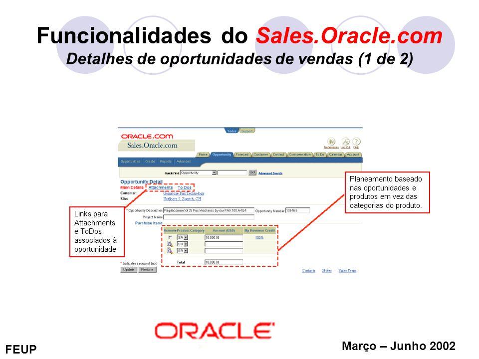 FEUP Março – Junho 2002 Funcionalidades do Sales.Oracle.com Detalhes de oportunidades de vendas (1 de 2) Planeamento baseado nas oportunidades e produ