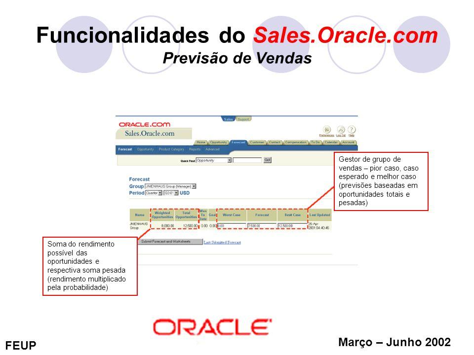 FEUP Março – Junho 2002 Funcionalidades do Sales.Oracle.com Previsão de Vendas Soma do rendimento possível das oportunidades e respectiva soma pesada
