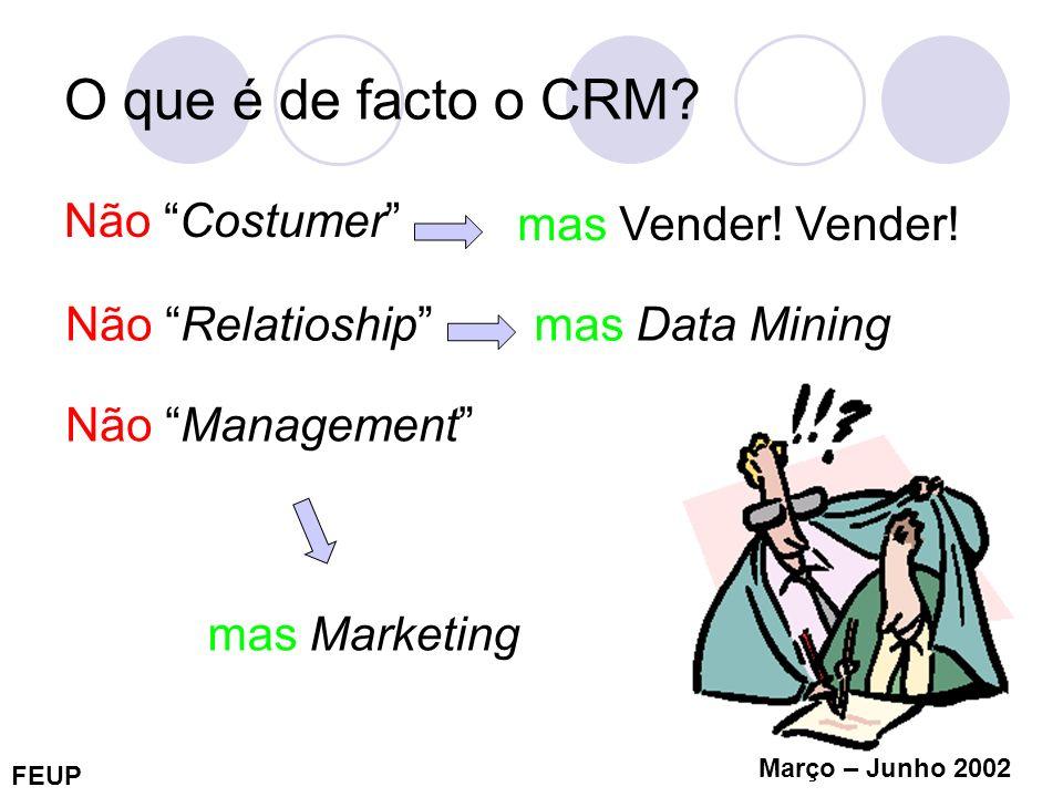 FEUP Março – Junho 2002 O que é de facto o CRM? Não Costumer mas Vender! Vender! Não Relatioship mas Data Mining Não Management mas Marketing