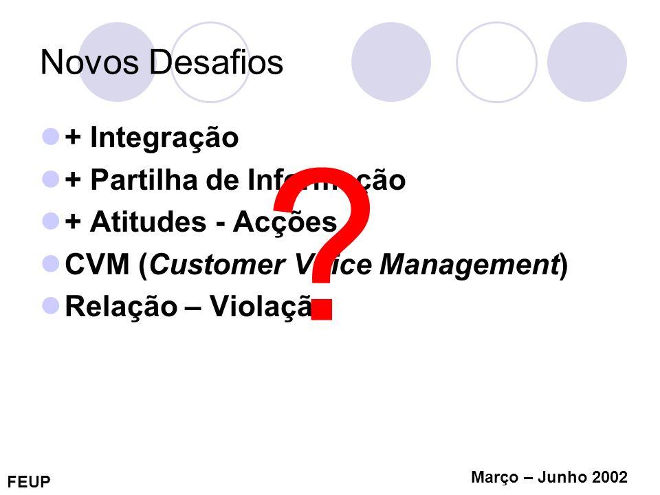 FEUP Março – Junho 2002 Novos Desafios + Integração + Partilha de Informação + Atitudes - Acções CVM (Customer Voice Management) Relação – Violação ?
