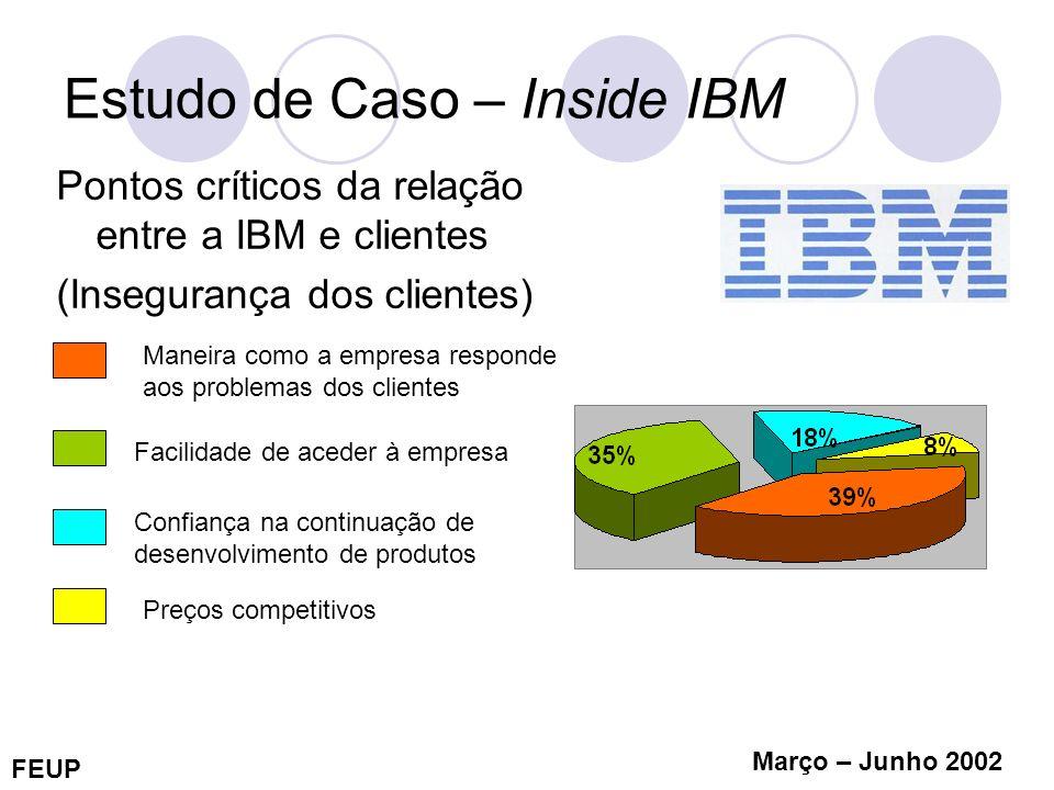 FEUP Março – Junho 2002 Estudo de Caso – Inside IBM Pontos críticos da relação entre a IBM e clientes (Insegurança dos clientes) Maneira como a empres