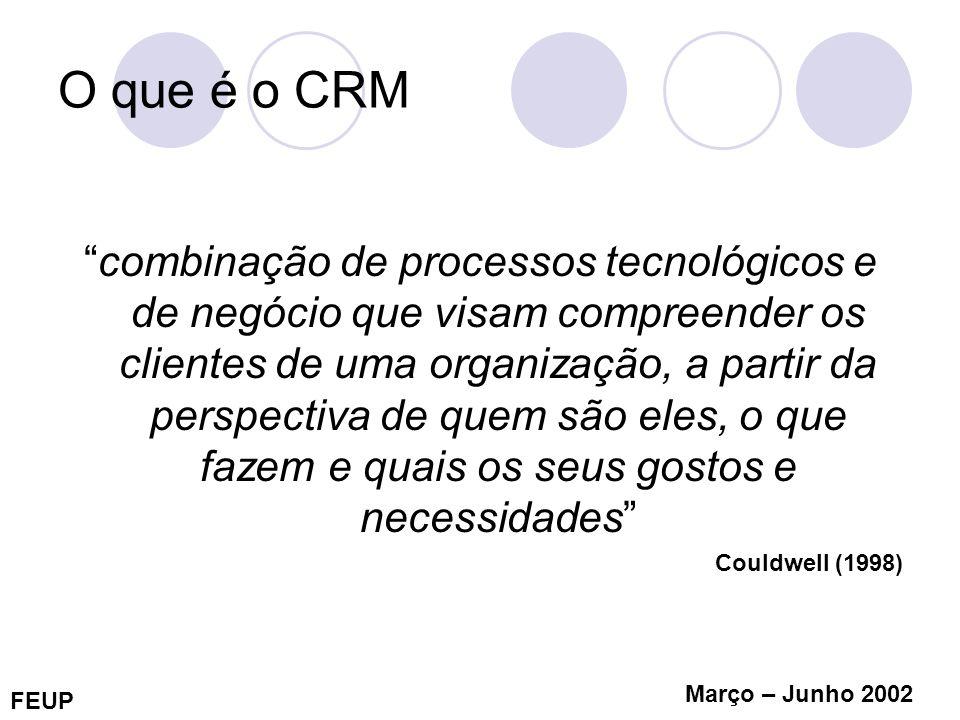 FEUP Março – Junho 2002 O que é o CRM...podemos falar do CRM como um ciclo: Decide a melhor estratégia de aproximação ao cliente mediante os dados que possui Implementa a estratégia e recolhe informação relativa ao cliente Análise de dados recolhidos do cliente, com vista à criação de profiles TI