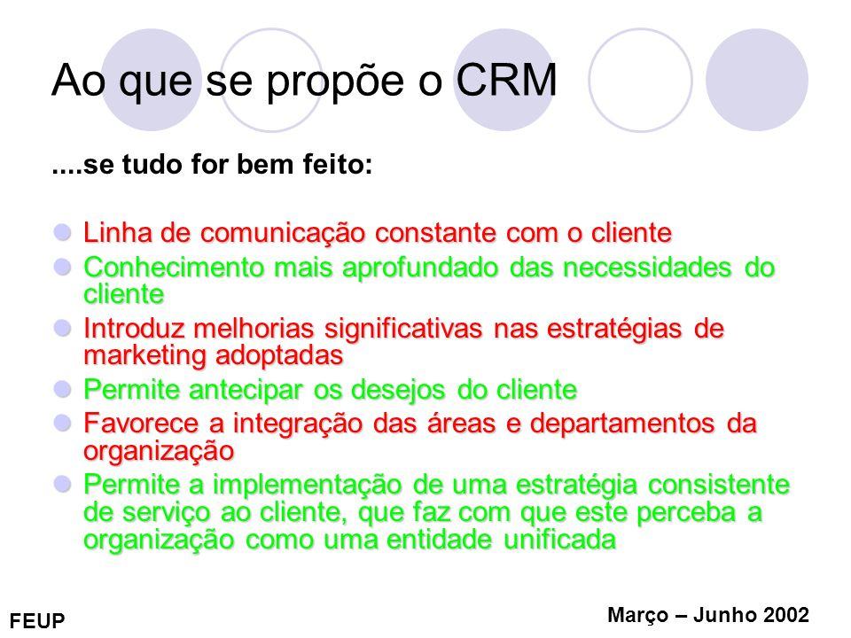 FEUP Março – Junho 2002 Ao que se propõe o CRM....se tudo for bem feito: Linha de comunicação constante com o cliente Linha de comunicação constante c