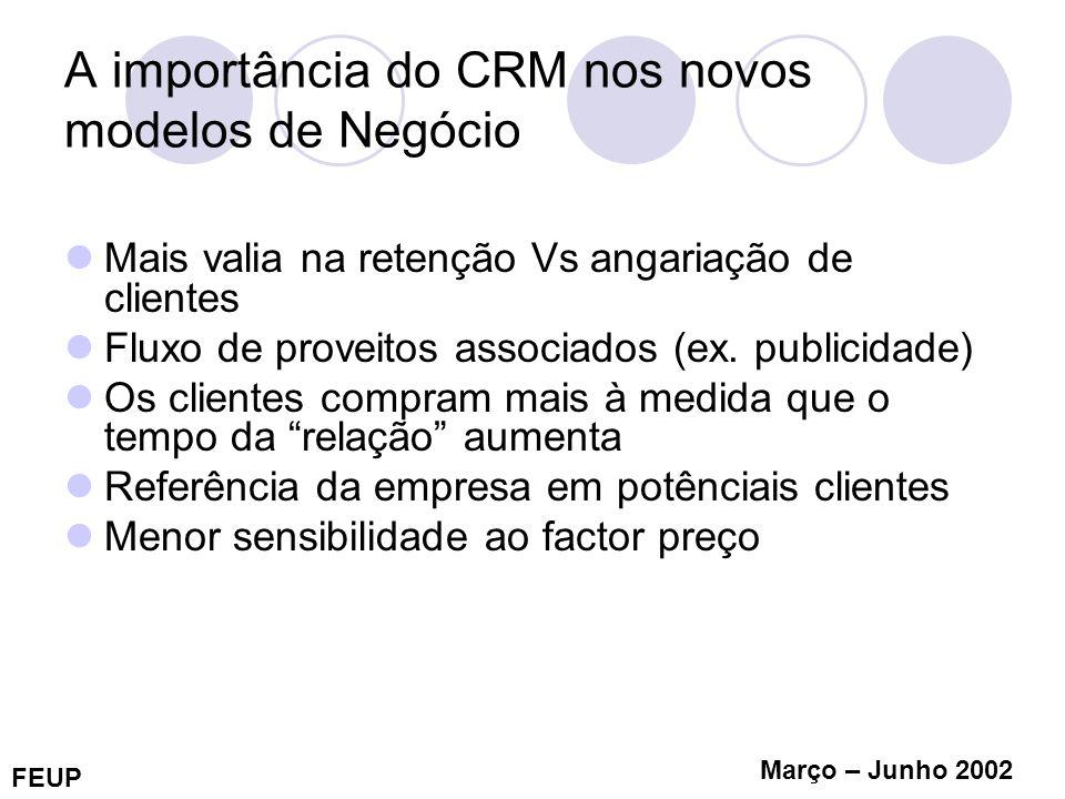 FEUP Março – Junho 2002 A importância do CRM nos novos modelos de Negócio Mais valia na retenção Vs angariação de clientes Fluxo de proveitos associad