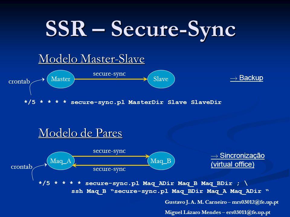 SSR – Secure-Sync Modelo Master-Slave Modelo de Pares MasterSlave secure-sync Maq_AMaq_B secure-sync */5 * * * * secure-sync.pl MasterDir Slave SlaveD