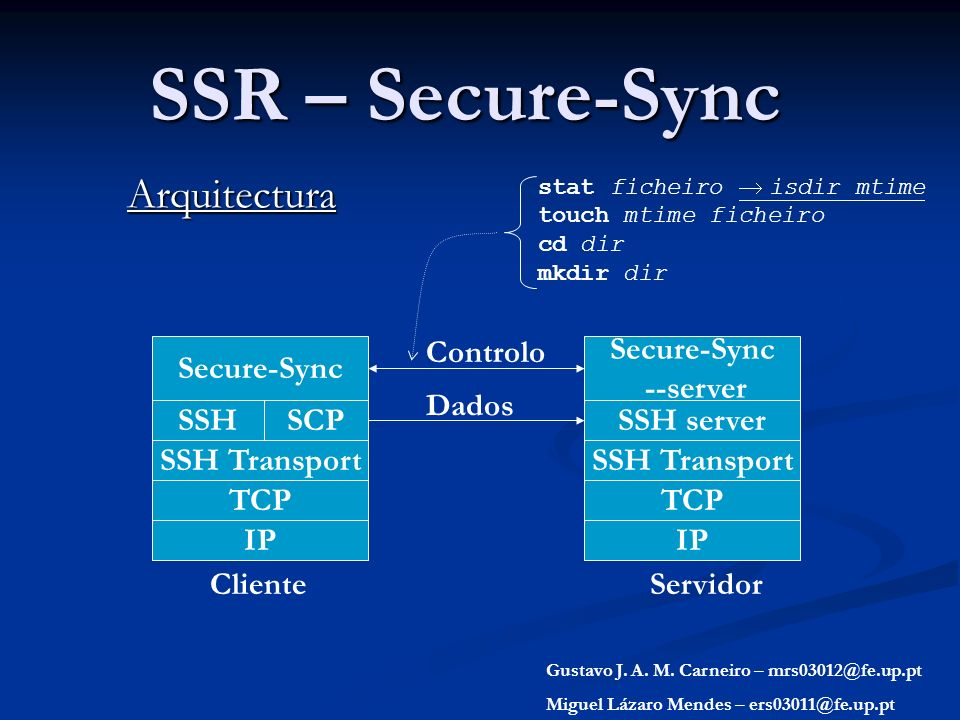 SSR – Secure-Sync Arquitectura Gustavo J. A. M. Carneiro – mrs03012@fe.up.pt Miguel Lázaro Mendes – ers03011@fe.up.pt IP TCP SSH Transport SCPSSH IP T