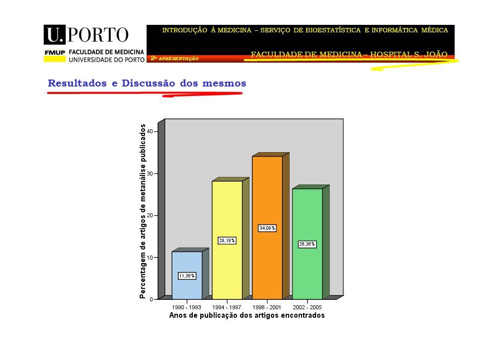 Resultados e Discussão dos mesmos FACULDADE DE MEDICINA – HOSPITAL S. JOÃO INTRODUÇÃO À MEDICINA – SERVIÇO DE BIOESTATÍSTICA E INFORMÁTICA MÉDICA 2 ª