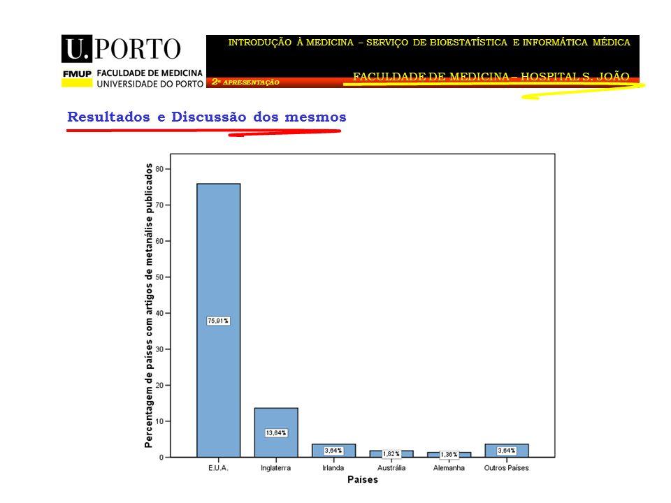 FACULDADE DE MEDICINA – HOSPITAL S. JOÃO INTRODUÇÃO À MEDICINA – SERVIÇO DE BIOESTATÍSTICA E INFORMÁTICA MÉDICA 2 ª APRESENTAÇÃO Resultados e Discussã
