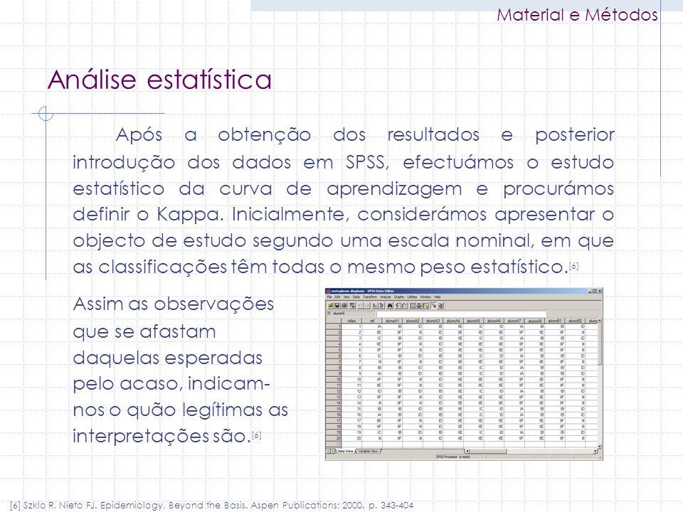 Após a obtenção dos resultados e posterior introdução dos dados em SPSS, efectuámos o estudo estatístico da curva de aprendizagem e procurámos definir