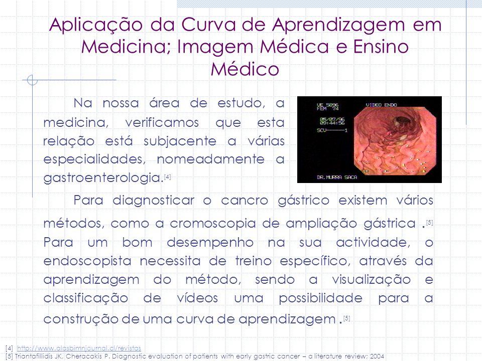 Aplicação da Curva de Aprendizagem em Medicina; Imagem Médica e Ensino Médico Na nossa área de estudo, a medicina, verificamos que esta relação está s