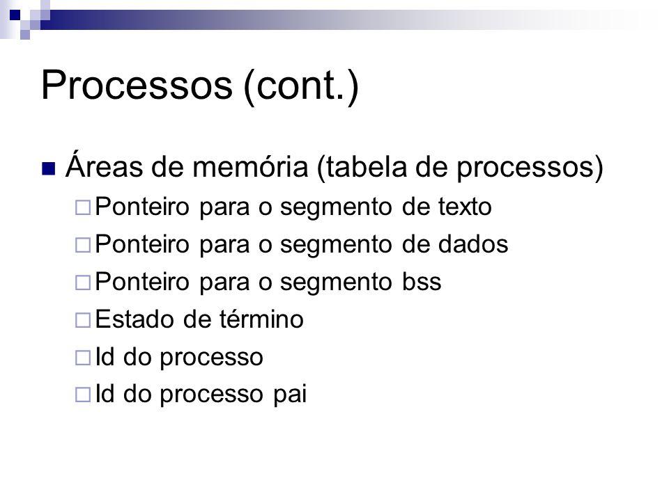 Processos (cont.) Áreas de memória (tabela de processos) Ponteiro para o segmento de texto Ponteiro para o segmento de dados Ponteiro para o segmento