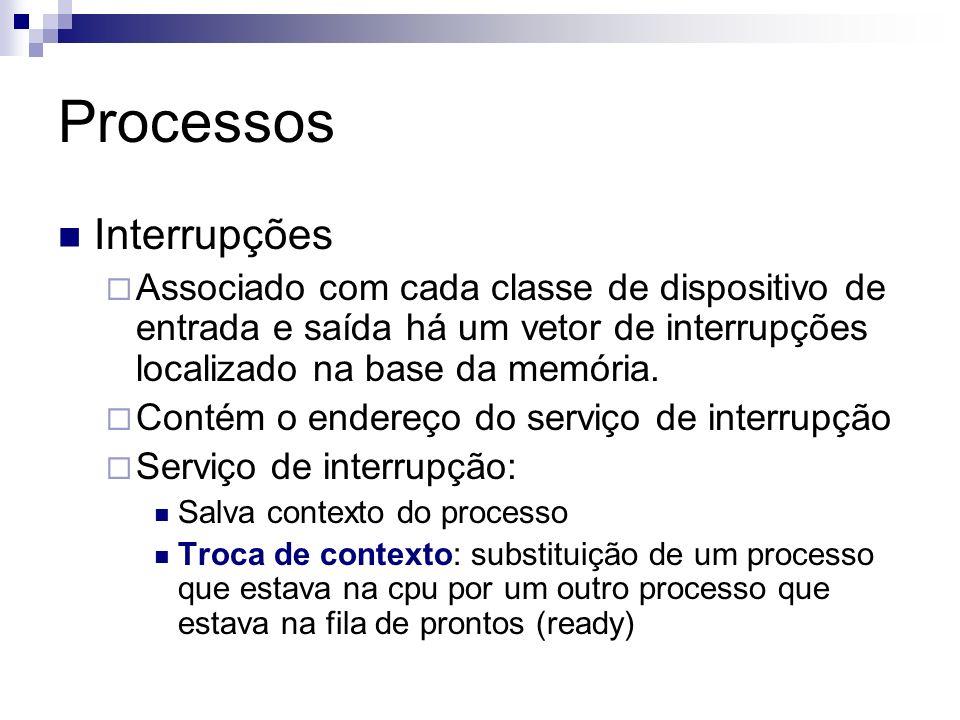 Processos Interrupções Associado com cada classe de dispositivo de entrada e saída há um vetor de interrupções localizado na base da memória. Contém o