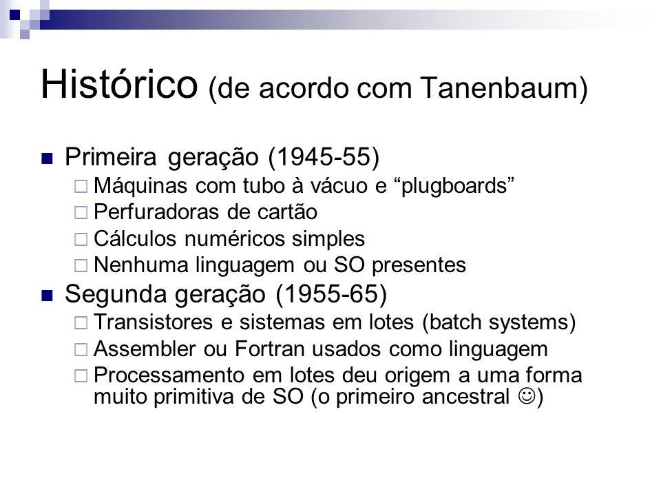 Histórico (de acordo com Tanenbaum) Primeira geração (1945-55) Máquinas com tubo à vácuo e plugboards Perfuradoras de cartão Cálculos numéricos simple