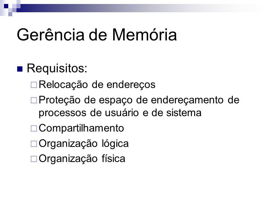 Gerência de Memória Requisitos: Relocação de endereços Proteção de espaço de endereçamento de processos de usuário e de sistema Compartilhamento Organ