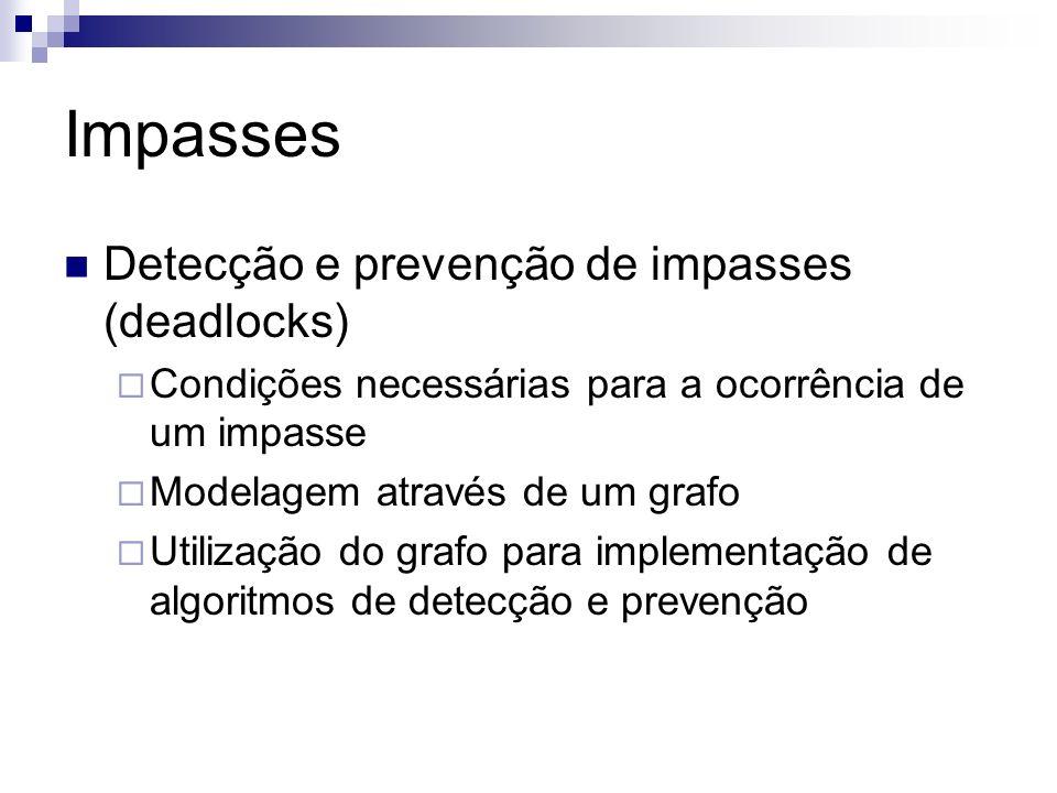 Impasses Detecção e prevenção de impasses (deadlocks) Condições necessárias para a ocorrência de um impasse Modelagem através de um grafo Utilização d