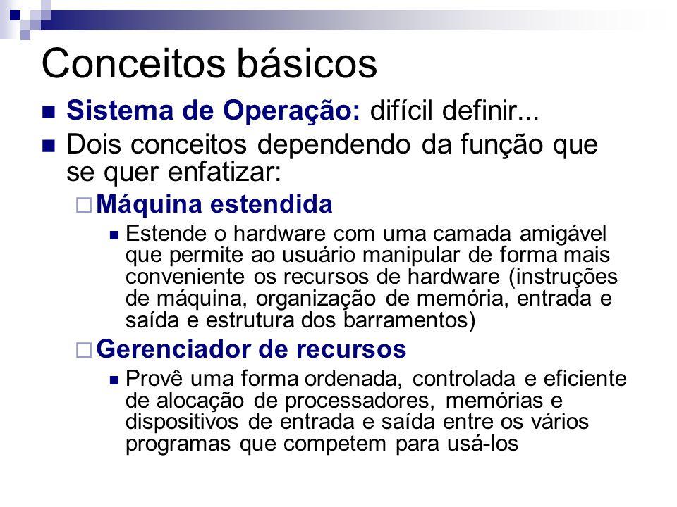 Conceitos básicos Sistema de Operação: difícil definir... Dois conceitos dependendo da função que se quer enfatizar: Máquina estendida Estende o hardw