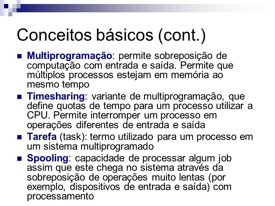 Conceitos básicos (cont.) Multiprogramação: permite sobreposição de computação com entrada e saída. Permite que múltiplos processos estejam em memória