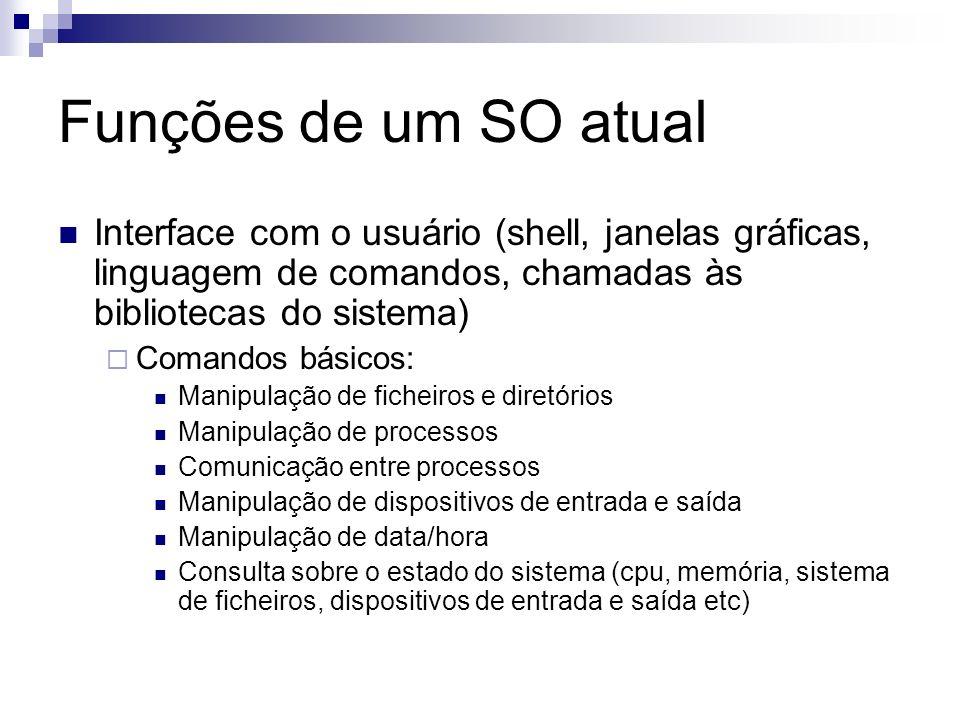 Funções de um SO atual (cont.) Gerência de recursos: Memória Cpu Disco Outros dispositivos Gerência de processos: Usuário Sistema