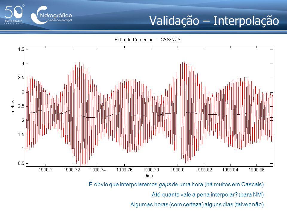 Validação – Interpolação É óbvio que interpolaremos gaps de uma hora (há muitos em Cascais) Até quanto vale a pena interpolar? (para NM) Algumas horas