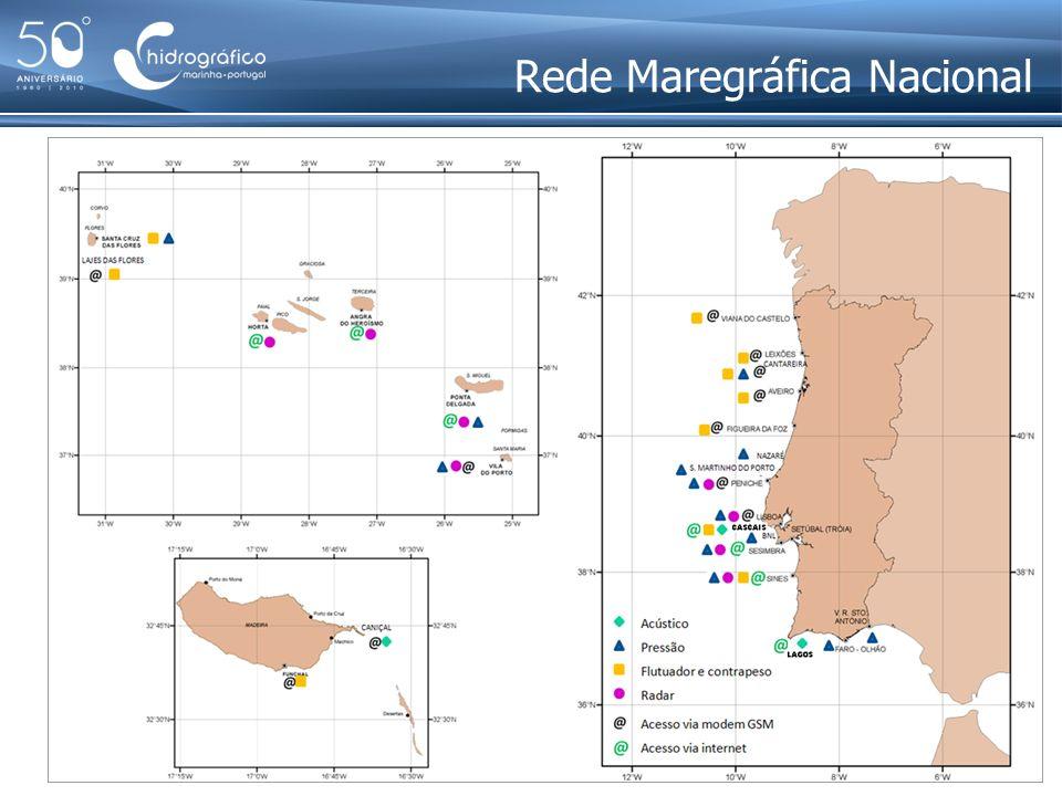 Níveis Médios do Mar Nível médio – É o valor médio das alturas horárias da maré, relativamente a um nível de referência fixo, resultante de séries de observações maregráficas de duração variável.