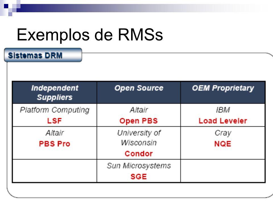 DCC/FCUP Grid Computing11 Exemplos de RMSs