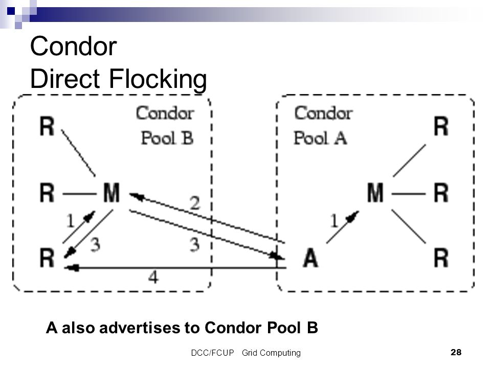 DCC/FCUP Grid Computing28 Condor Direct Flocking A also advertises to Condor Pool B