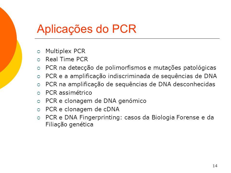 14 Aplicações do PCR Multiplex PCR Real Time PCR PCR na detecção de polimorfismos e mutações patológicas PCR e a amplificação indiscriminada de sequên