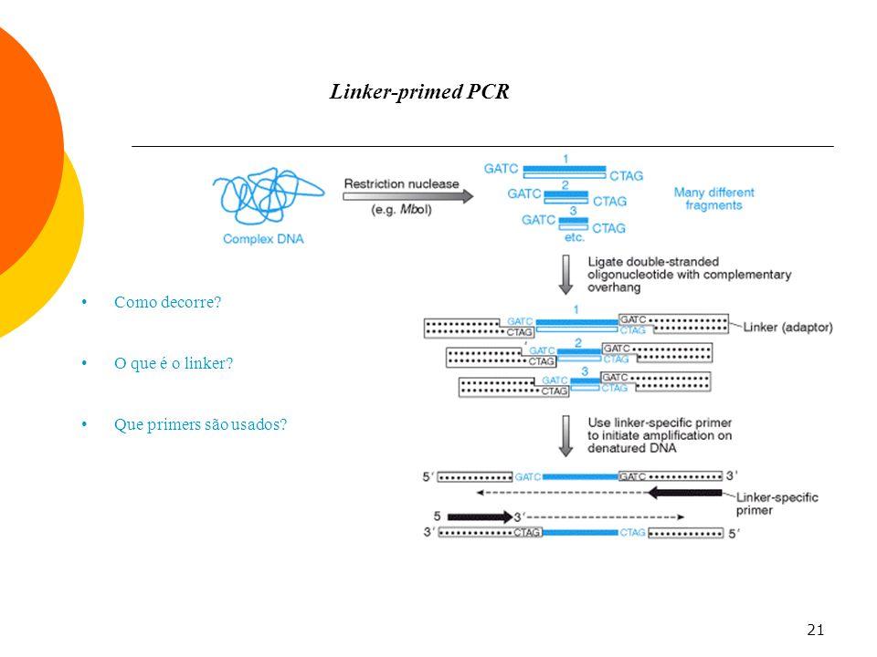 21 Linker-primed PCR Como decorre? O que é o linker? Que primers são usados?