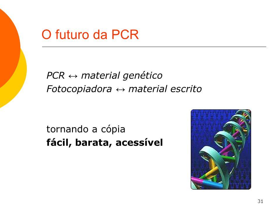 31 O futuro da PCR PCR material genético Fotocopiadora material escrito tornando a cópia fácil, barata, acessível