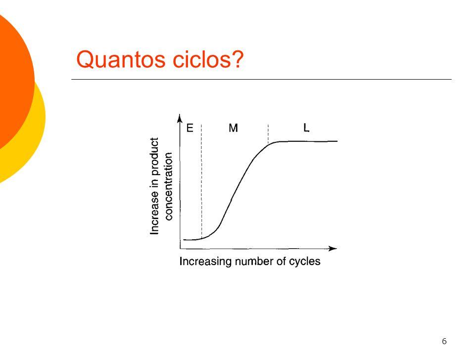 6 Quantos ciclos?