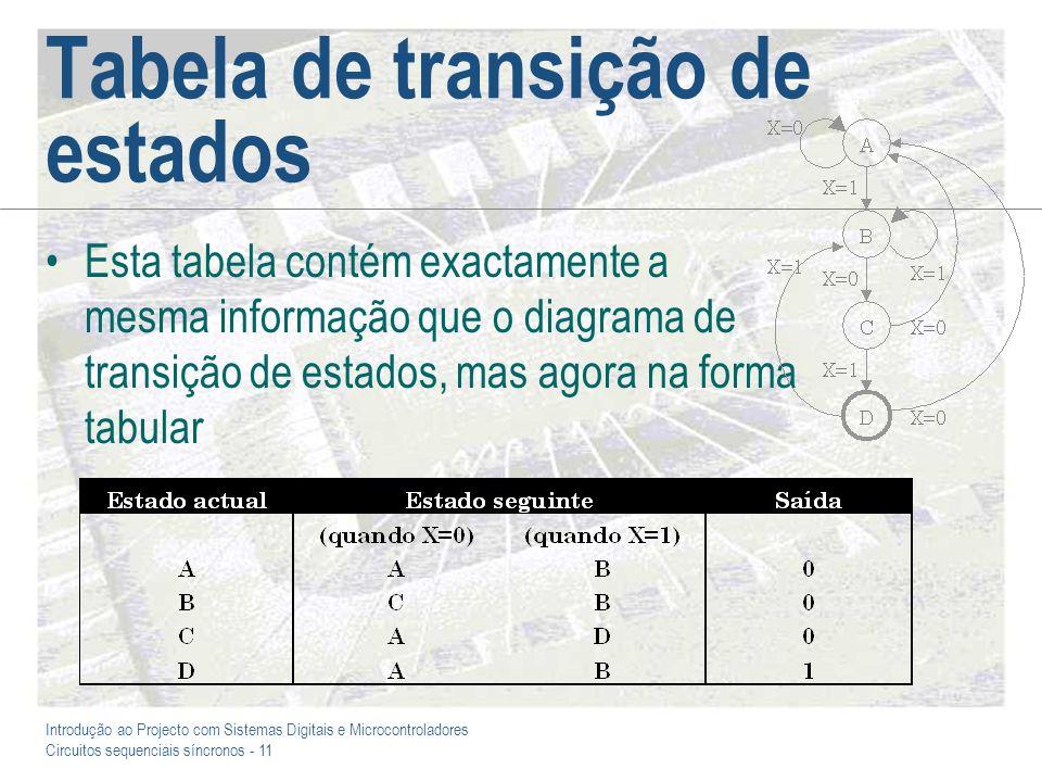 Introdução ao Projecto com Sistemas Digitais e Microcontroladores Circuitos sequenciais síncronos - 11 Tabela de transição de estados Esta tabela cont