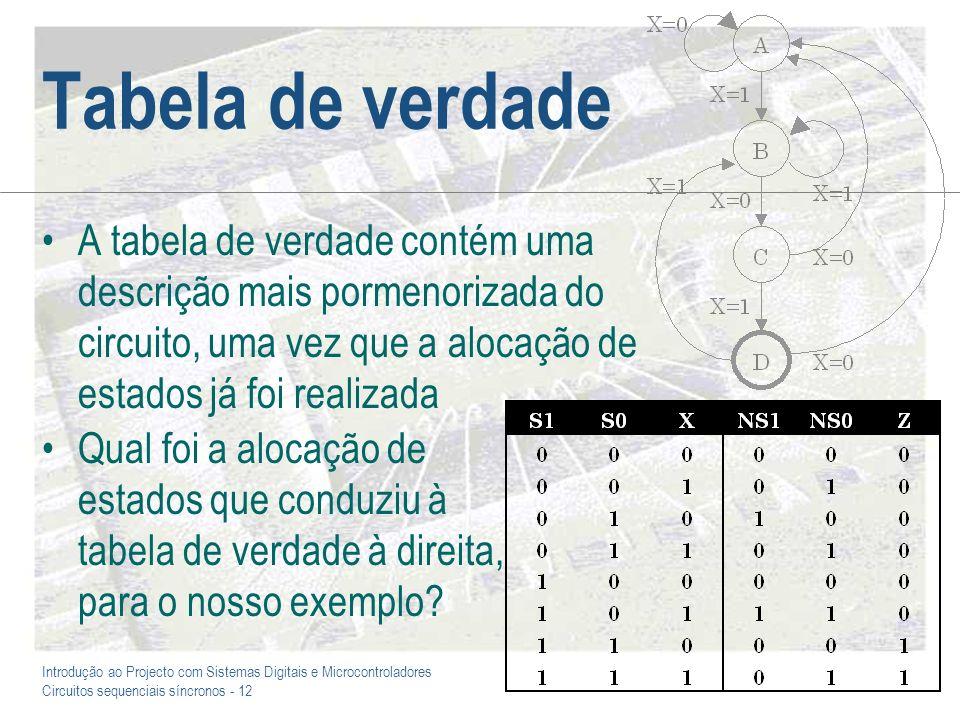 Introdução ao Projecto com Sistemas Digitais e Microcontroladores Circuitos sequenciais síncronos - 12 Tabela de verdade A tabela de verdade contém um