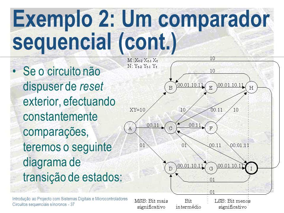 Introdução ao Projecto com Sistemas Digitais e Microcontroladores Circuitos sequenciais síncronos - 37 Exemplo 2: Um comparador sequencial (cont.) Se