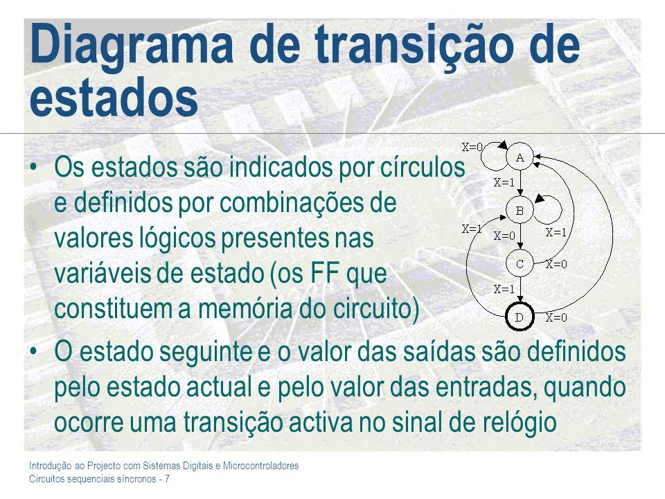 Introdução ao Projecto com Sistemas Digitais e Microcontroladores Circuitos sequenciais síncronos - 7 Diagrama de transição de estados Os estados são
