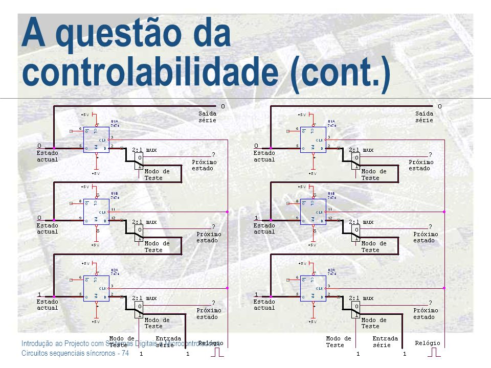 Introdução ao Projecto com Sistemas Digitais e Microcontroladores Circuitos sequenciais síncronos - 74 A questão da controlabilidade (cont.)