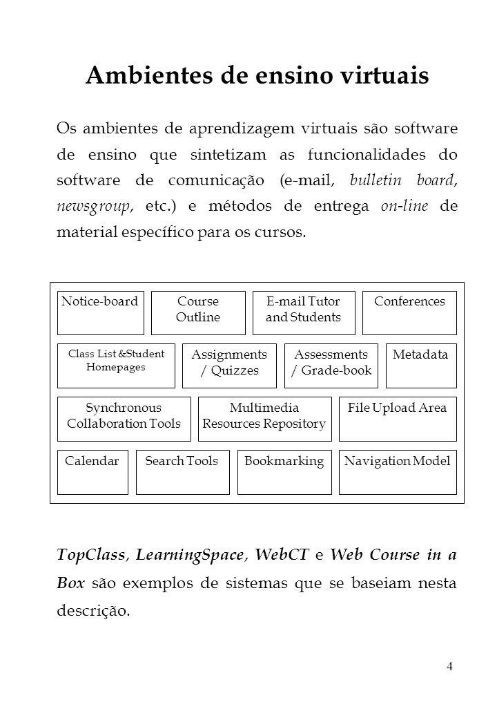 4 Ambientes de ensino virtuais Os ambientes de aprendizagem virtuais são software de ensino que sintetizam as funcionalidades do software de comunicaç