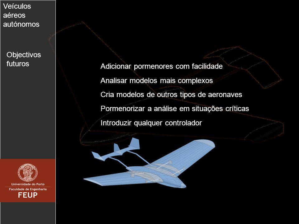 18 Objectivos futuros Veículos aéreos autónomos Adicionar pormenores com facilidade Cria modelos de outros tipos de aeronaves Analisar modelos mais complexos Pormenorizar a análise em situações críticas Introduzir qualquer controlador