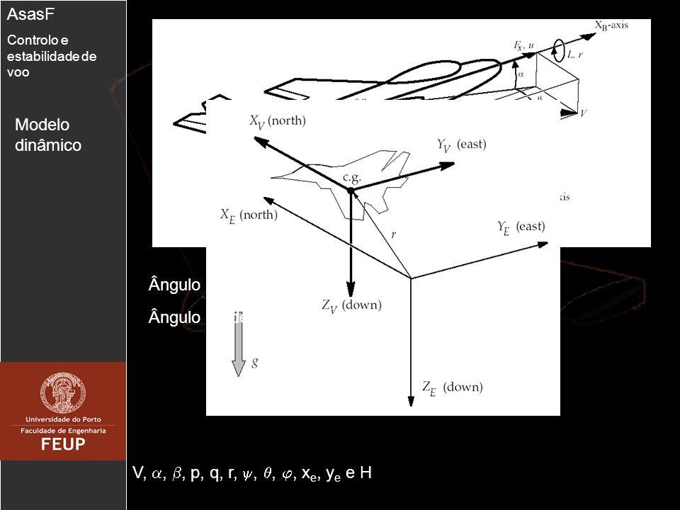 5 Simulador AsasF Controlo e estabilidade de voo Acesso a qualquer variável Acompanhamento pormenorizado das acções de controlo Desacoplamento de dinâmicas