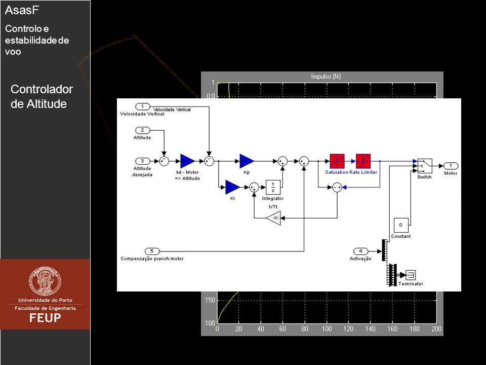 8 Controlador de Altitude AsasF Controlo e estabilidade de voo