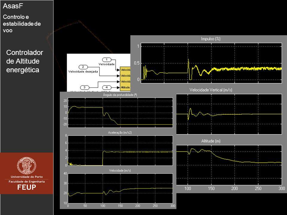 10 Controlador de Velocidade AsasF Controlo e estabilidade de voo Parâmetros da resposta