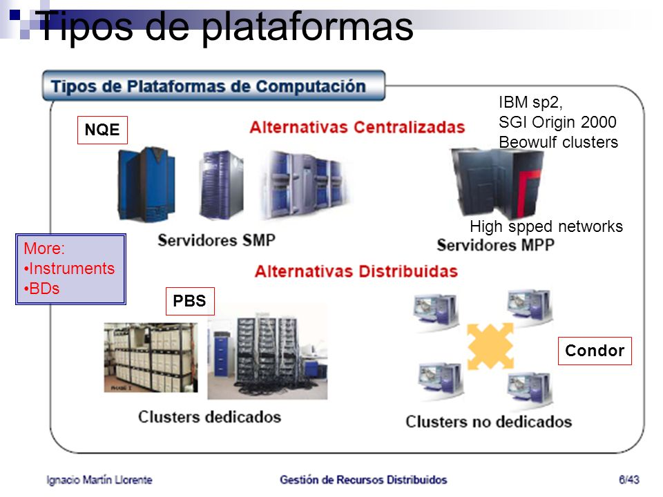 DCC/FCUP Grid Computing11 Tipos de plataformas PBS NQE Condor IBM sp2, SGI Origin 2000 Beowulf clusters High spped networks More: Instruments BDs