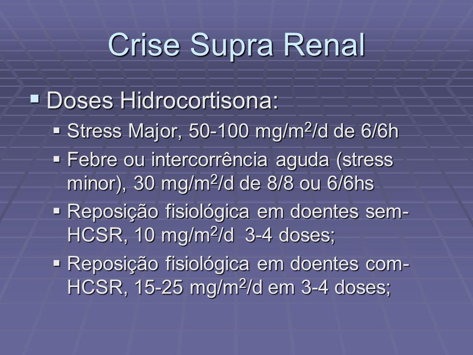 Crise Supra Renal Doses Hidrocortisona: Doses Hidrocortisona: Stress Major, 50-100 mg/m 2 /d de 6/6h Stress Major, 50-100 mg/m 2 /d de 6/6h Febre ou i