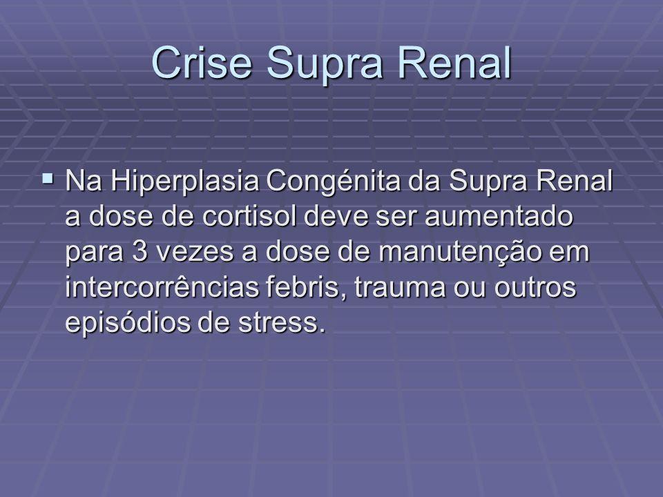 Crise Supra Renal Na Hiperplasia Congénita da Supra Renal a dose de cortisol deve ser aumentado para 3 vezes a dose de manutenção em intercorrências f