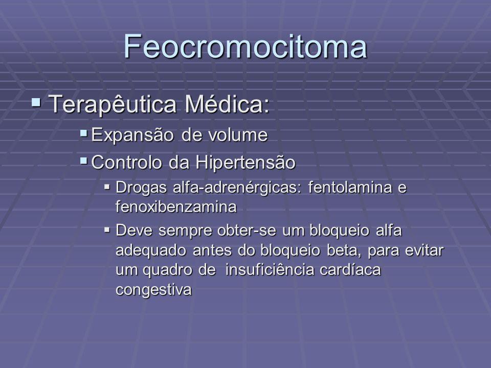 Feocromocitoma Terapêutica Médica: Terapêutica Médica: Expansão de volume Expansão de volume Controlo da Hipertensão Controlo da Hipertensão Drogas al