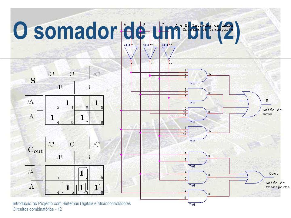 Introdução ao Projecto com Sistemas Digitais e Microcontroladores Circuitos combinatórios - 12 O somador de um bit (2)