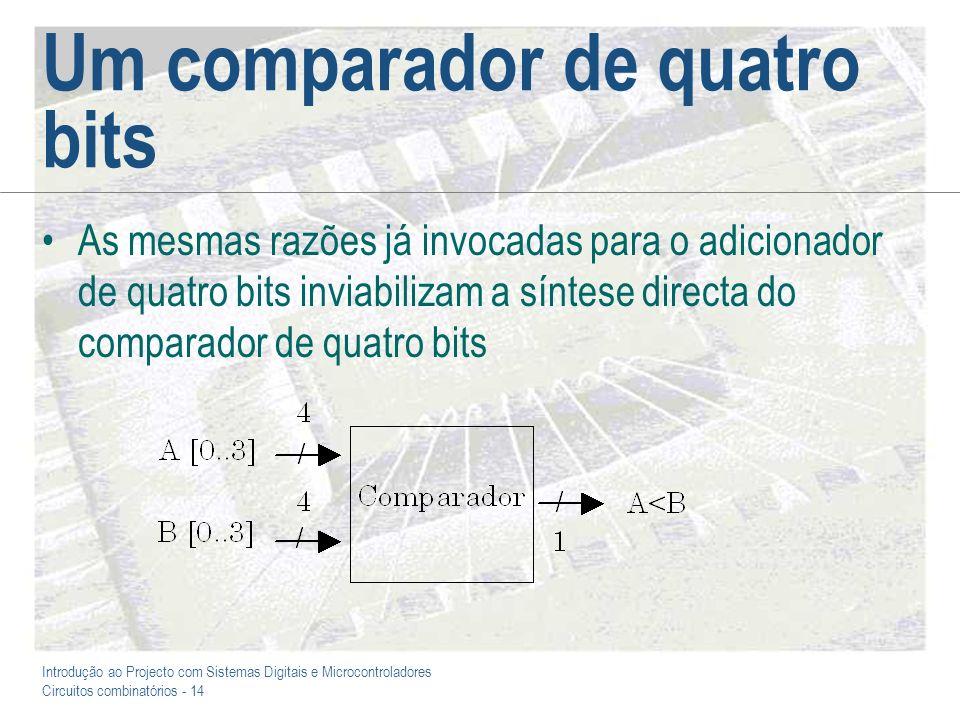 Introdução ao Projecto com Sistemas Digitais e Microcontroladores Circuitos combinatórios - 14 Um comparador de quatro bits As mesmas razões já invoca
