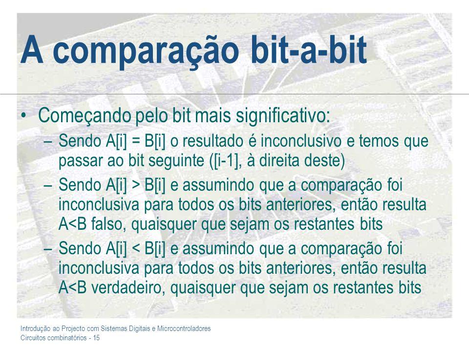Introdução ao Projecto com Sistemas Digitais e Microcontroladores Circuitos combinatórios - 15 A comparação bit-a-bit Começando pelo bit mais signific
